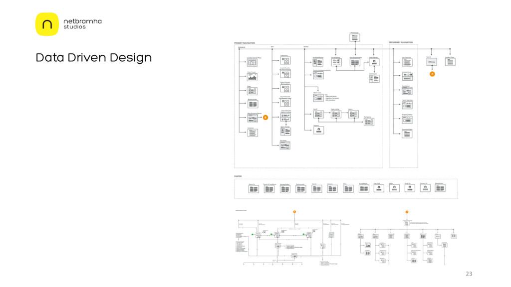 Data Driven Design 23