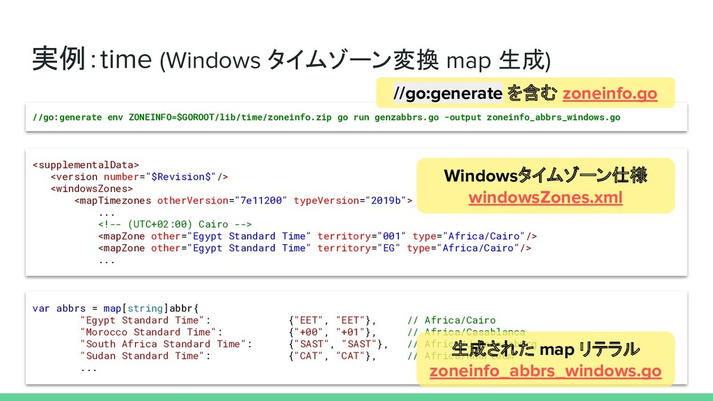 実例:time (Windows タイムゾーン変換 map 生成) var abbrs = m...