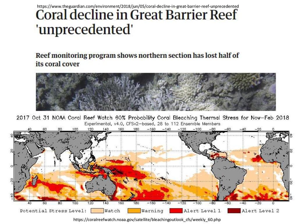 12 https://coralreefwatch.noaa.gov/satellite/bl...