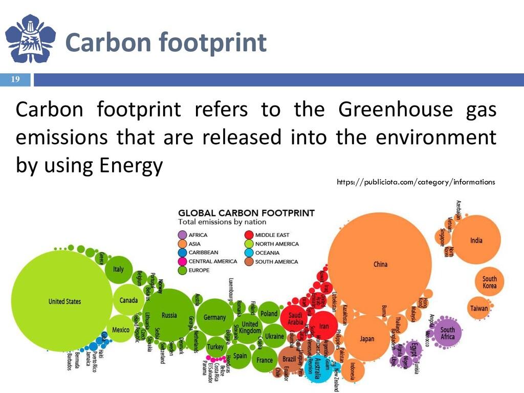 Carbon footprint 19 Carbon footprint refers to ...
