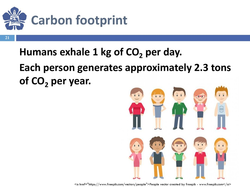 21 Humans exhale 1 kg of CO2 per day. Each pers...