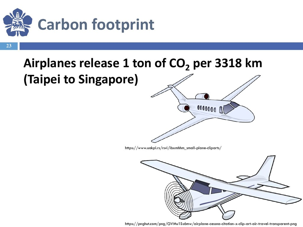 23 Airplanes release 1 ton of CO2 per 3318 km (...