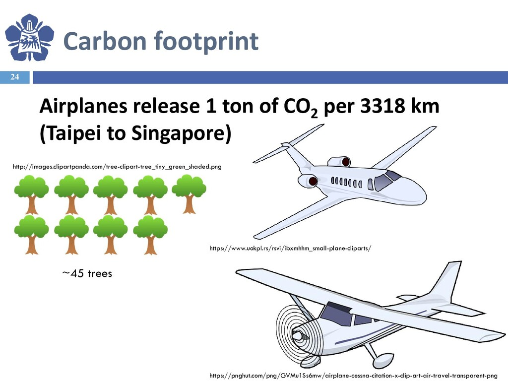 24 Airplanes release 1 ton of CO2 per 3318 km (...