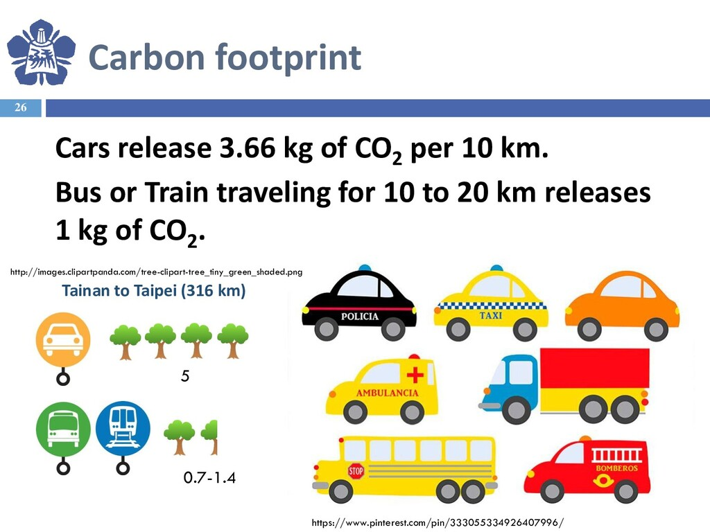 26 Cars release 3.66 kg of CO2 per 10 km. Bus o...