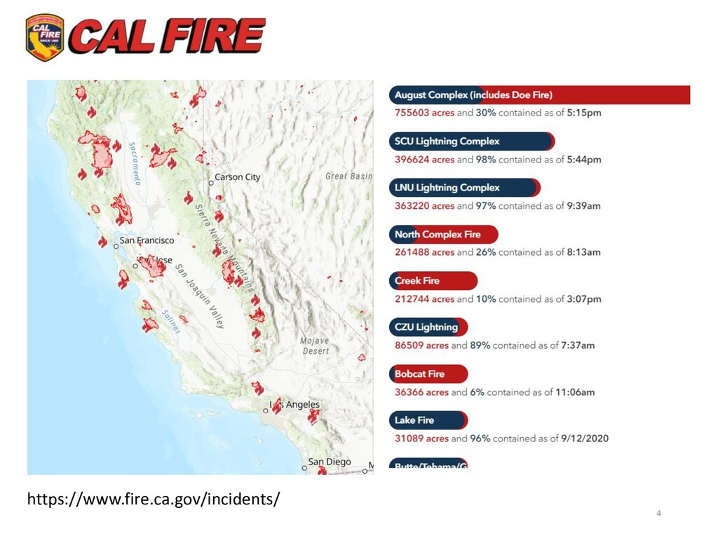 4 https://www.fire.ca.gov/incidents/