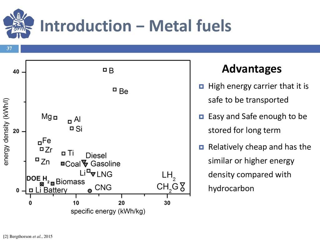 Introduction − Metal fuels 37 Advantages  High...