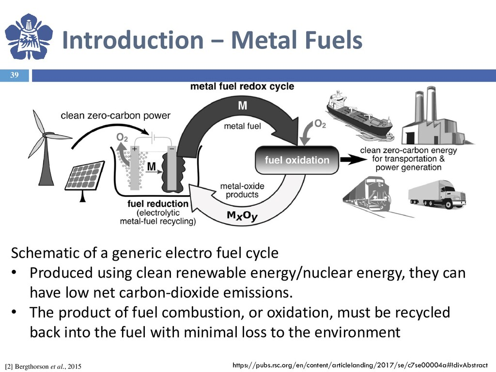 Introduction − Metal Fuels 39 [2] Bergthorson e...