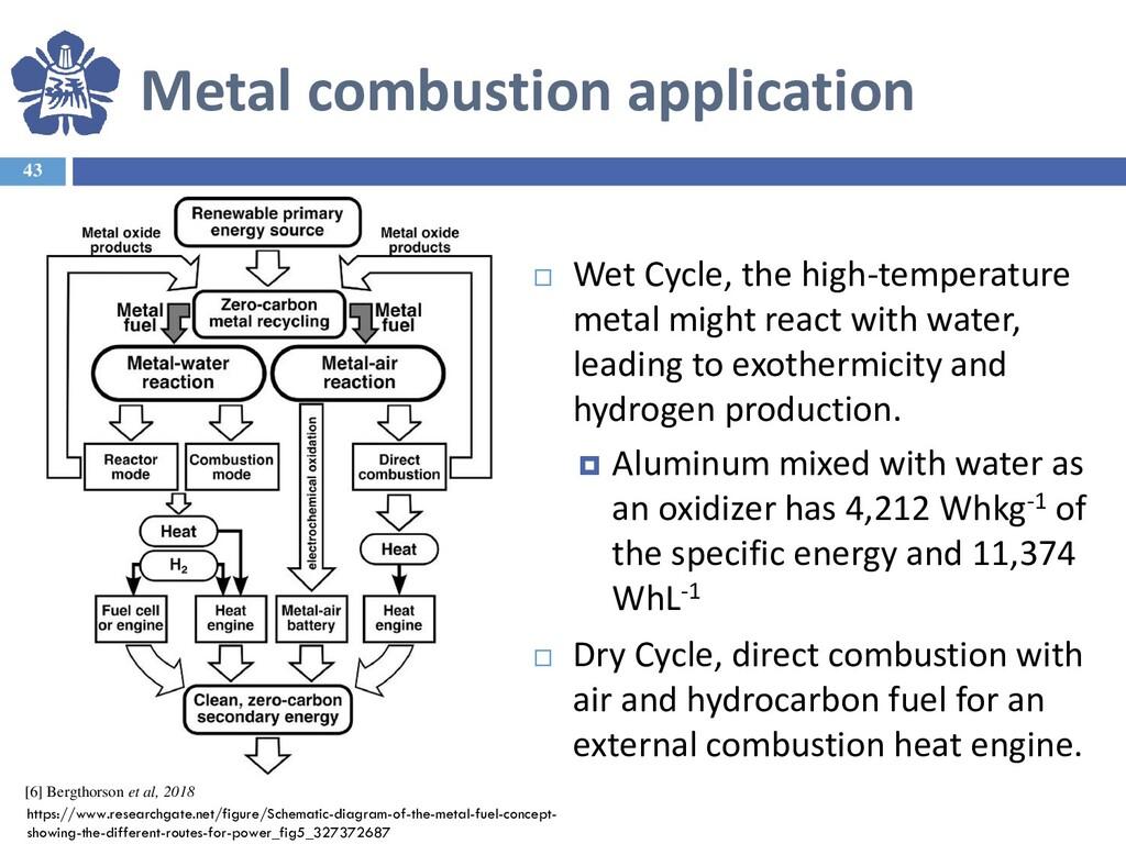 Metal combustion application 43 [6] Bergthorson...
