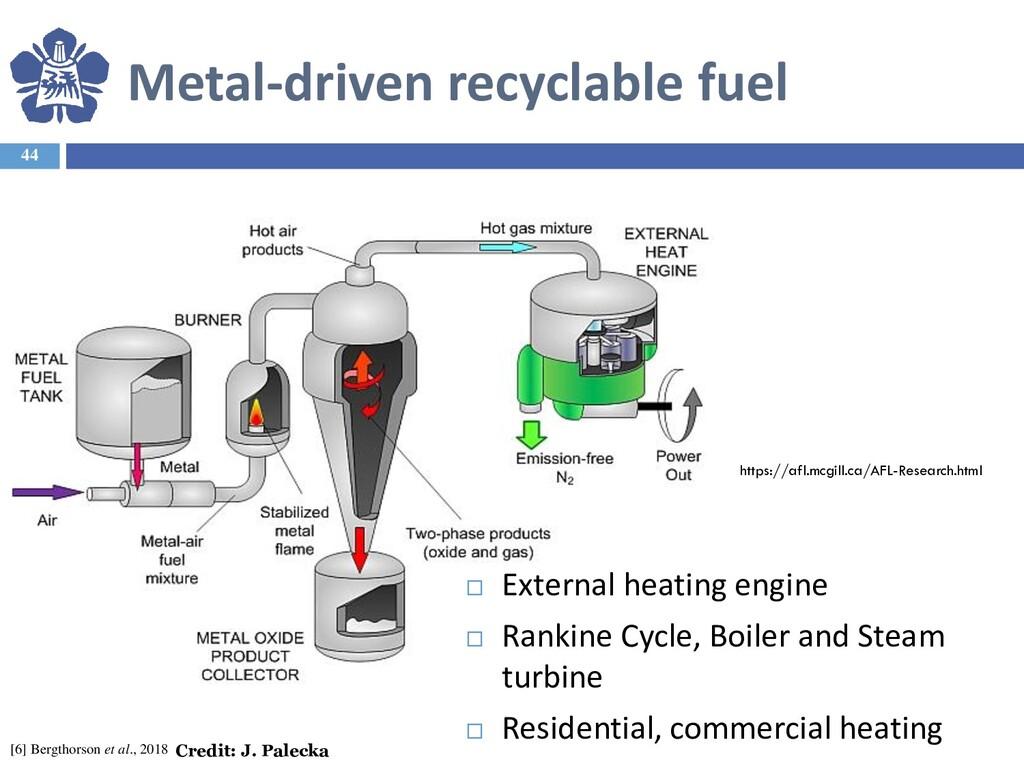 Metal-driven recyclable fuel 44  External heat...