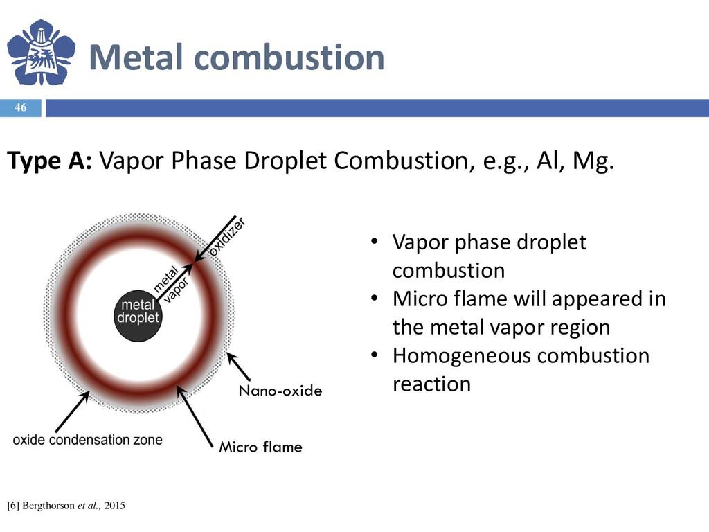 Metal combustion 46 [6] Bergthorson et al., 201...