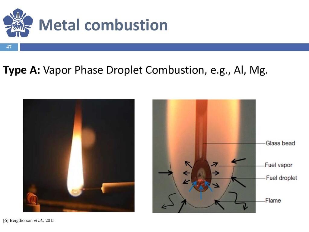 Metal combustion 47 [6] Bergthorson et al., 201...