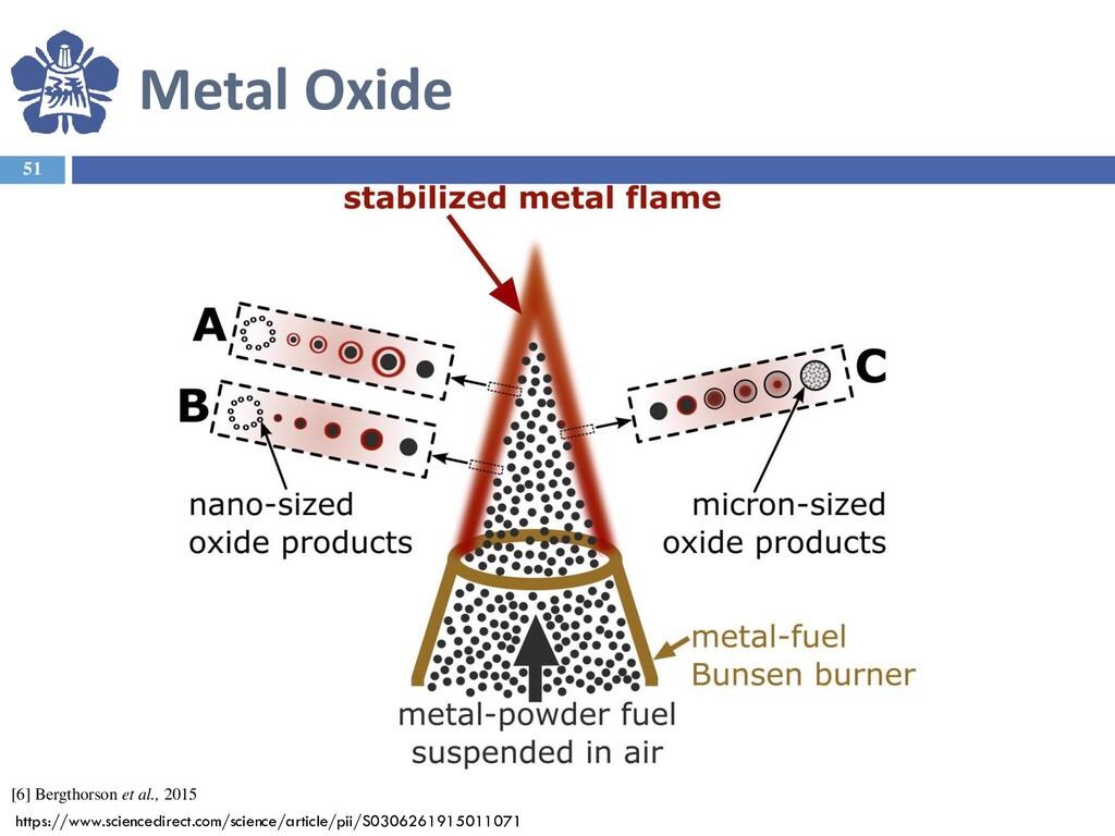 Metal Oxide 51 [6] Bergthorson et al., 2015 htt...
