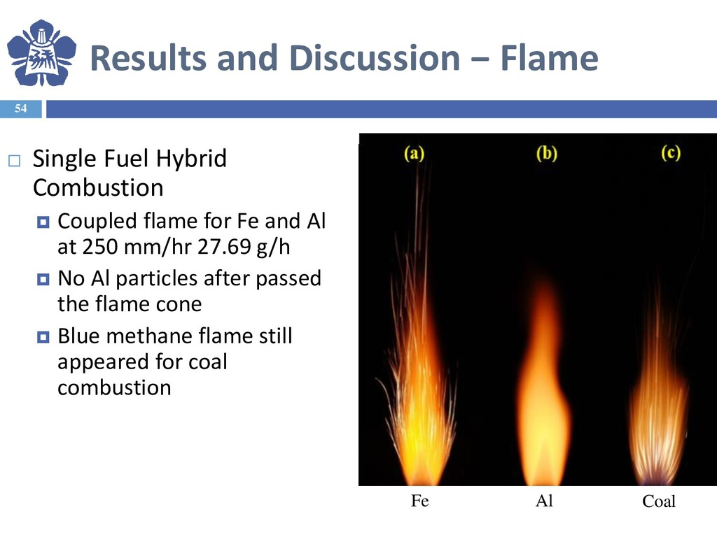 Results and Discussion − Flame 54  Single Fuel...
