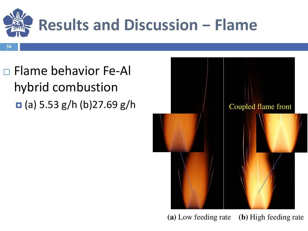 Results and Discussion − Flame 56  Flame behav...