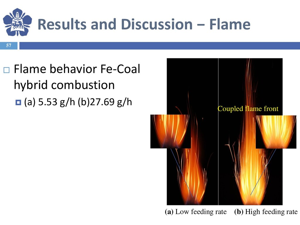 Results and Discussion − Flame 57  Flame behav...