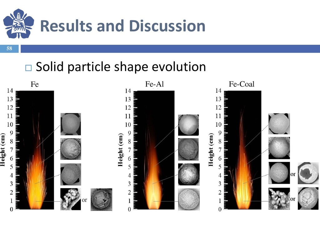 Results and Discussion 58  Solid particle shap...