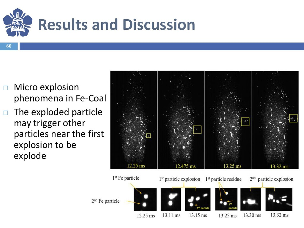 Results and Discussion 60  Micro explosion phe...