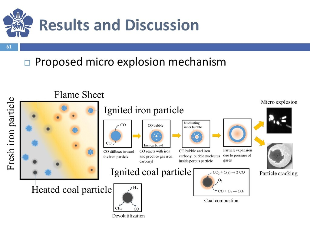 Results and Discussion 61  Proposed micro expl...