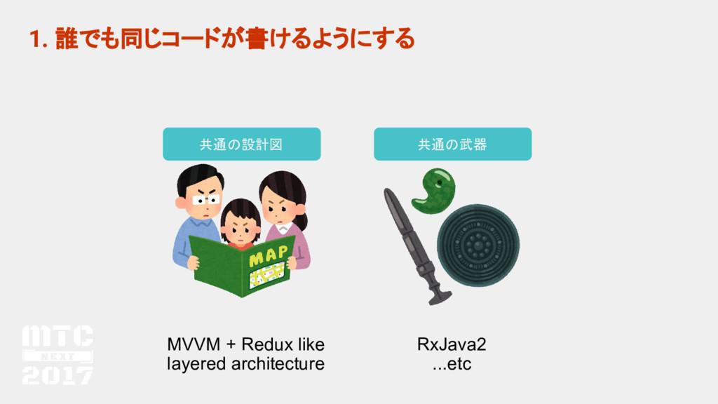 1. 誰でも同じコードが書けるようにする 共通の設計図 共通の武器 MVVM + Redux ...