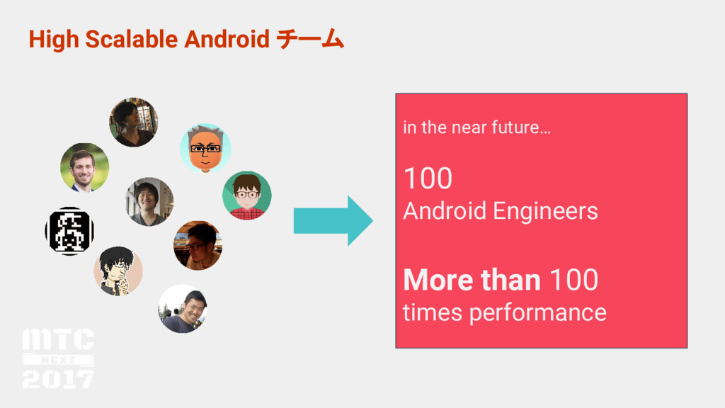 High Scalable Android チーム in the near future… 1...