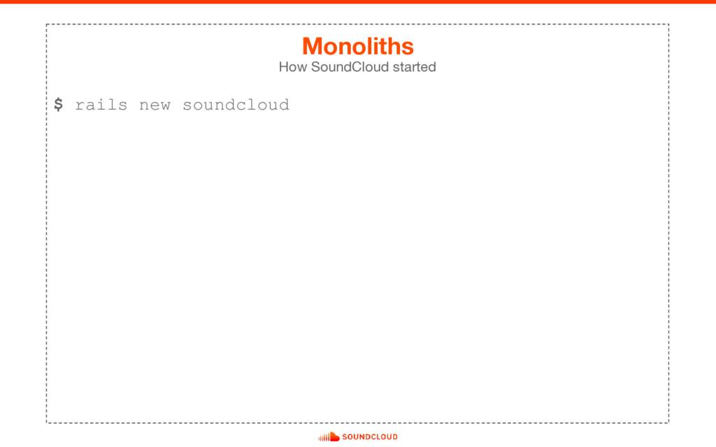 $ rails new soundcloud Monoliths How SoundCloud...