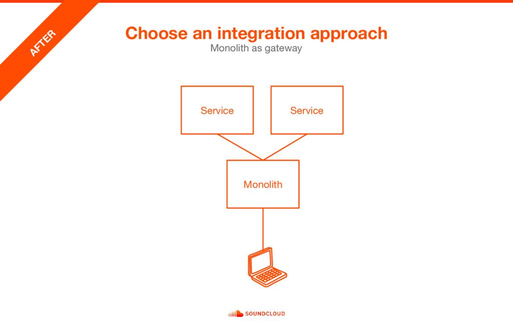 Choose an integration approach Monolith as gate...