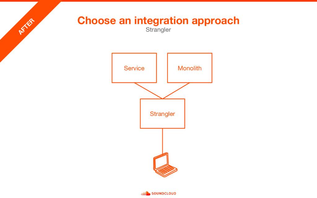 Choose an integration approach Strangler Strang...