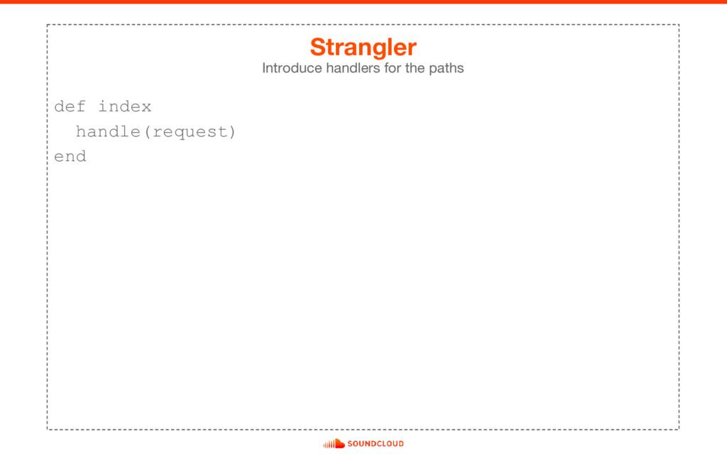 def index handle(request) end Strangler Introdu...