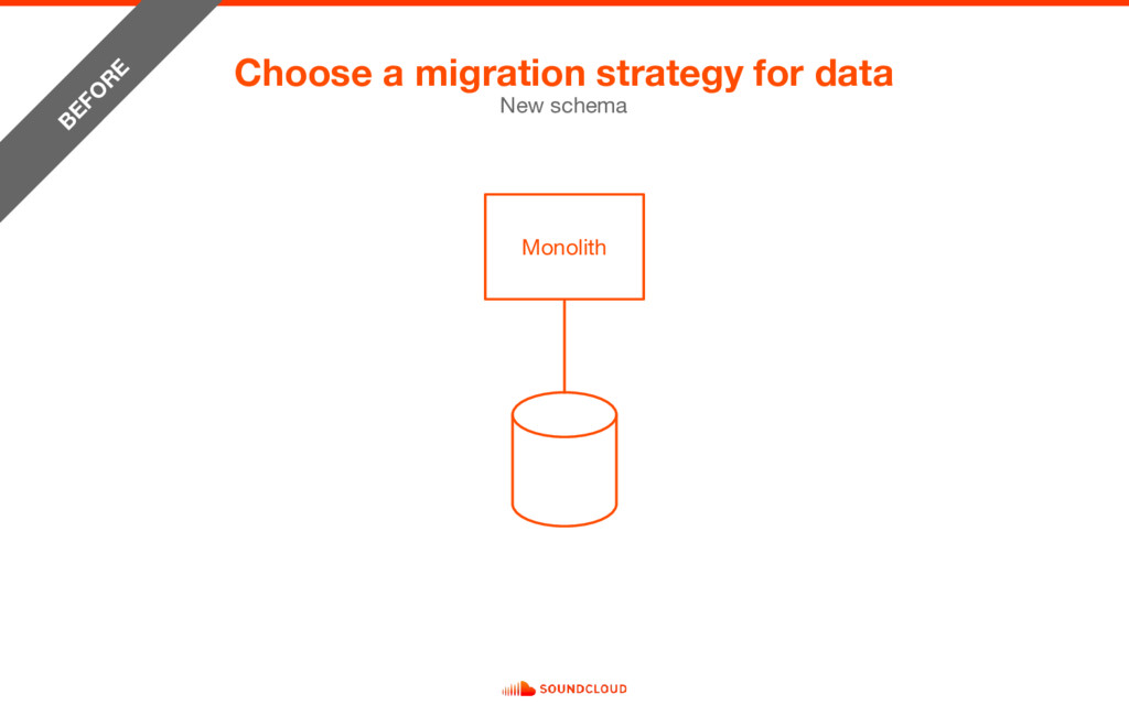Choose a migration strategy for data New schema...