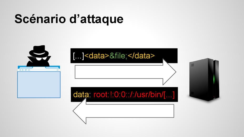 Scénario d'attaque [...]<data>&file;</data> dat...