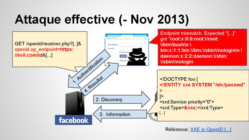 Attaque effective (- Nov 2013) 2. Discovery Réf...