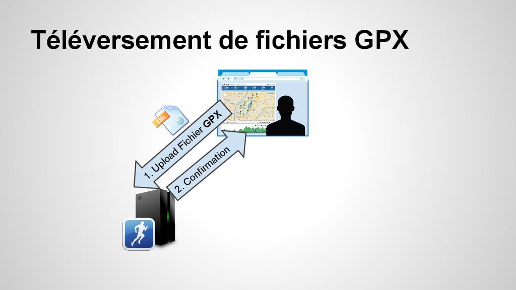 Téléversement de fichiers GPX 2. Confirm ation ...