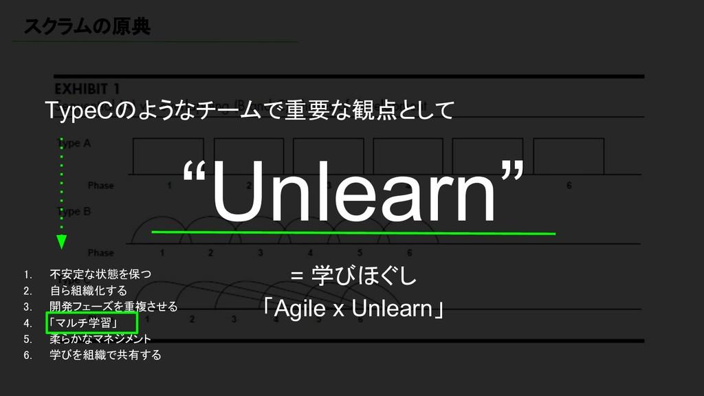 """スクラムの原典 TypeCのようなチームで重要な観点として """"Unlearn"""" = 学びほぐし..."""