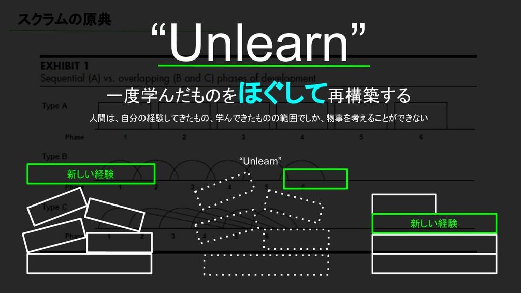 """スクラムの原典 """"Unlearn"""" 一度学んだものをほぐして再構築する 人間は、自分の経験して..."""