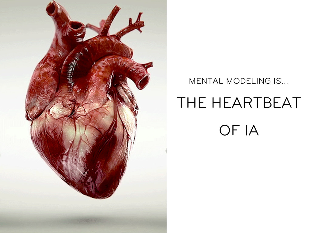 MENTAL MODELING IS… THE HEARTBEAT OF IA