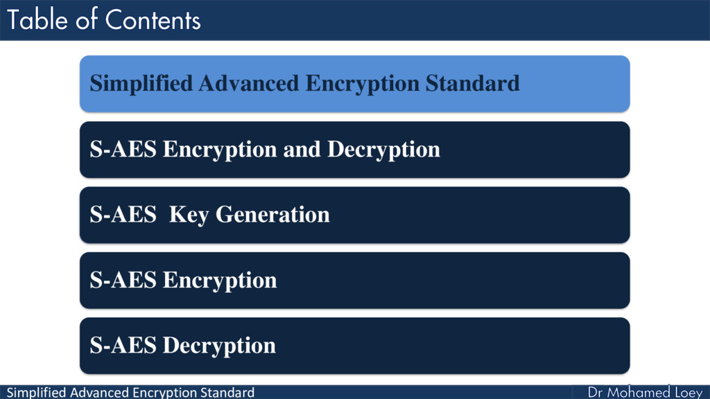 Simplified Advanced Encryption Standard Simplif...