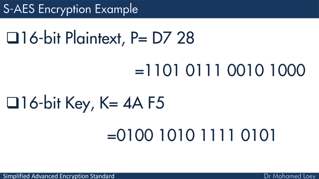 Simplified Advanced Encryption Standard 16-bit...