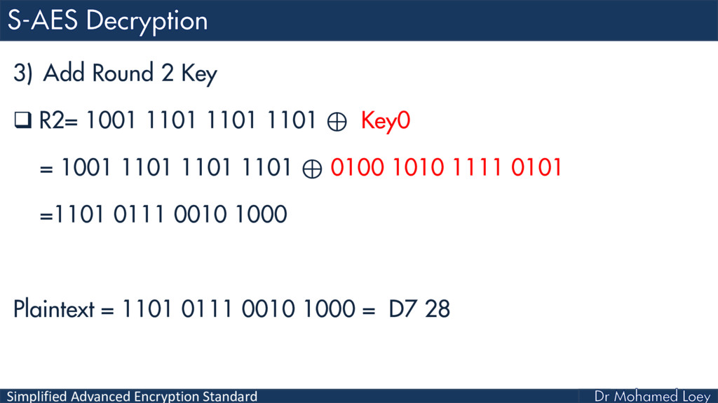 Simplified Advanced Encryption Standard 3) Add ...