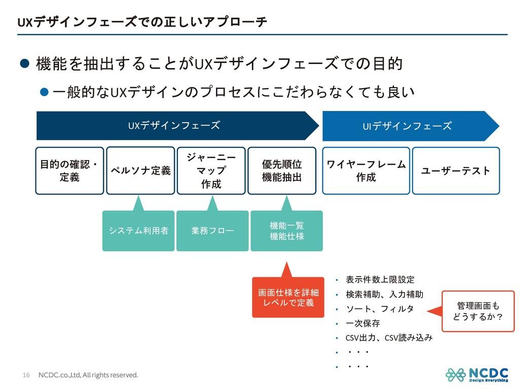UXデザインフェーズでの正しいアプローチ l 機能を抽出することがUXデザインフェーズでの目的...