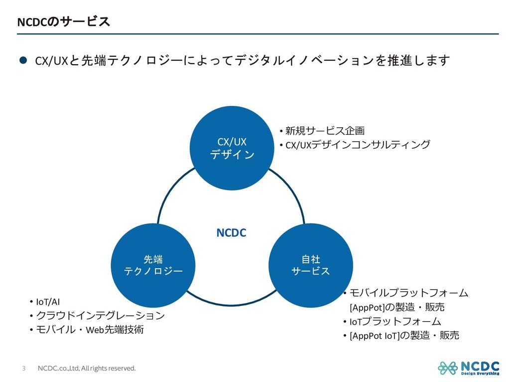 NCDCのサービス l CX/UXと先端テクノロジーによってデジタルイノベーションを推進します...