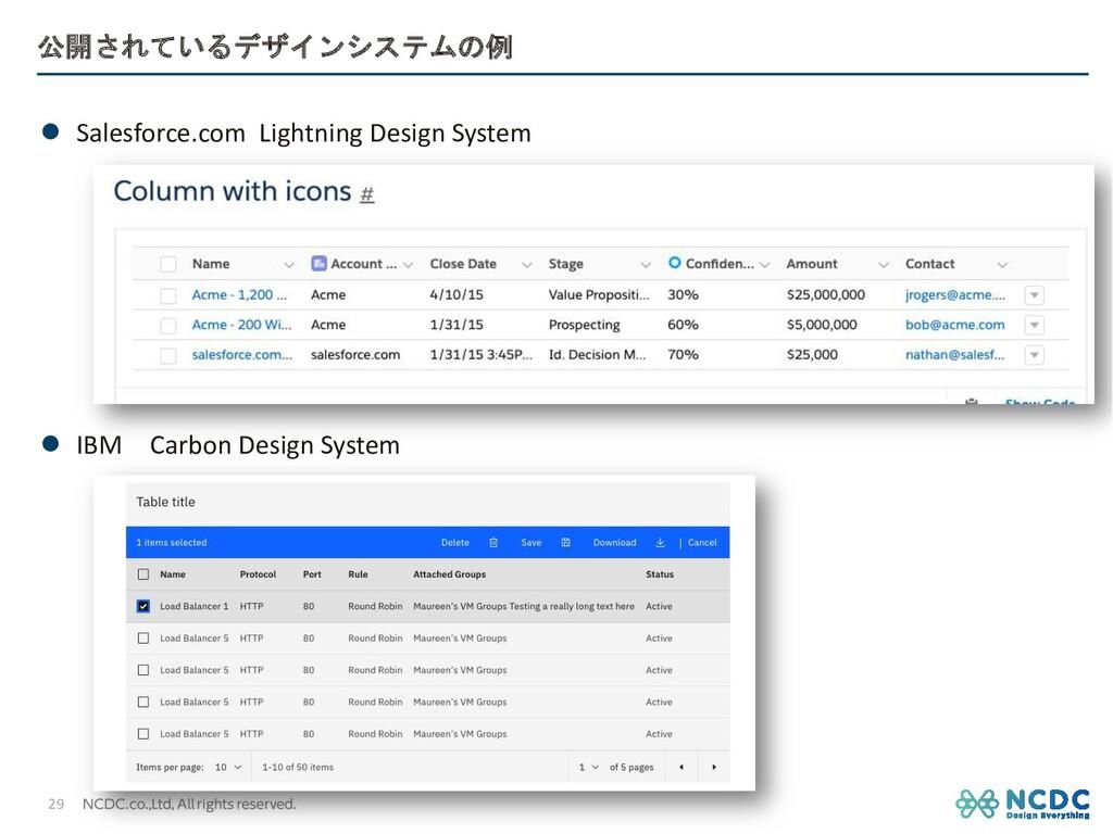 公開されているデザインシステムの例 l Salesforce.com Lightning De...