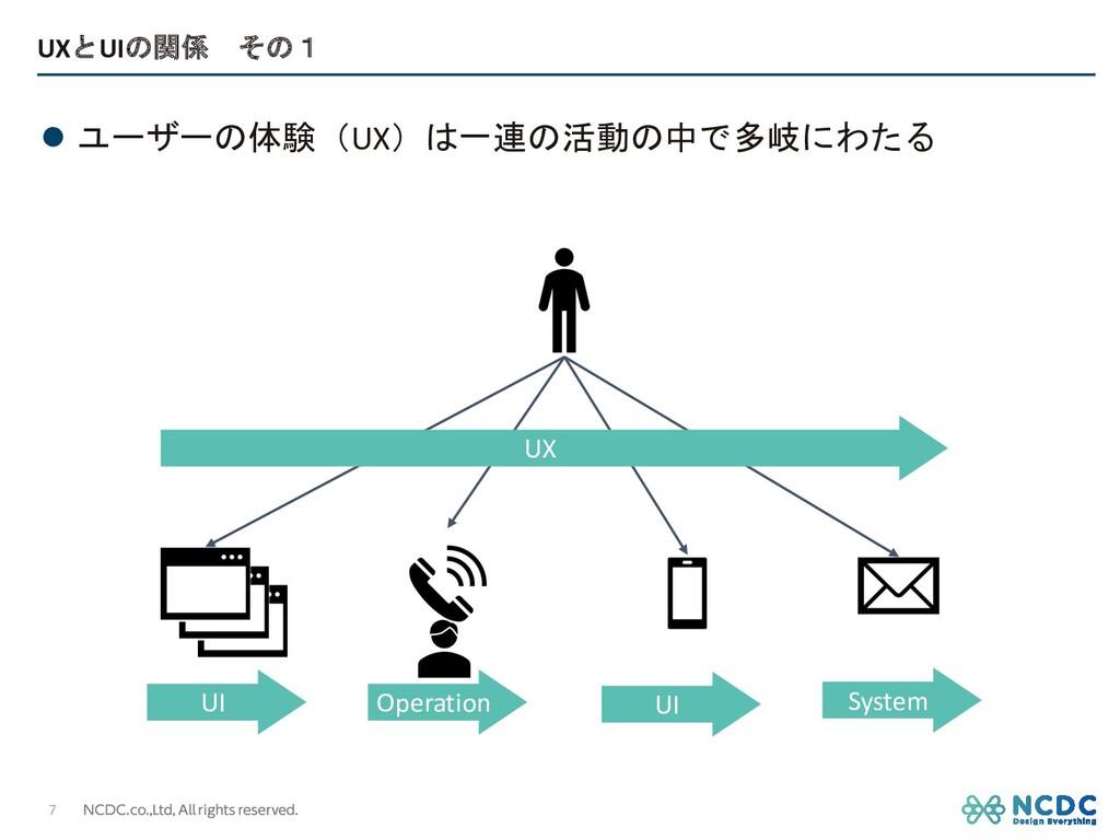 UXとUIの関係 その1 l ユーザーの体験(UX)は一連の活動の中で多岐にわたる 7 UX ...