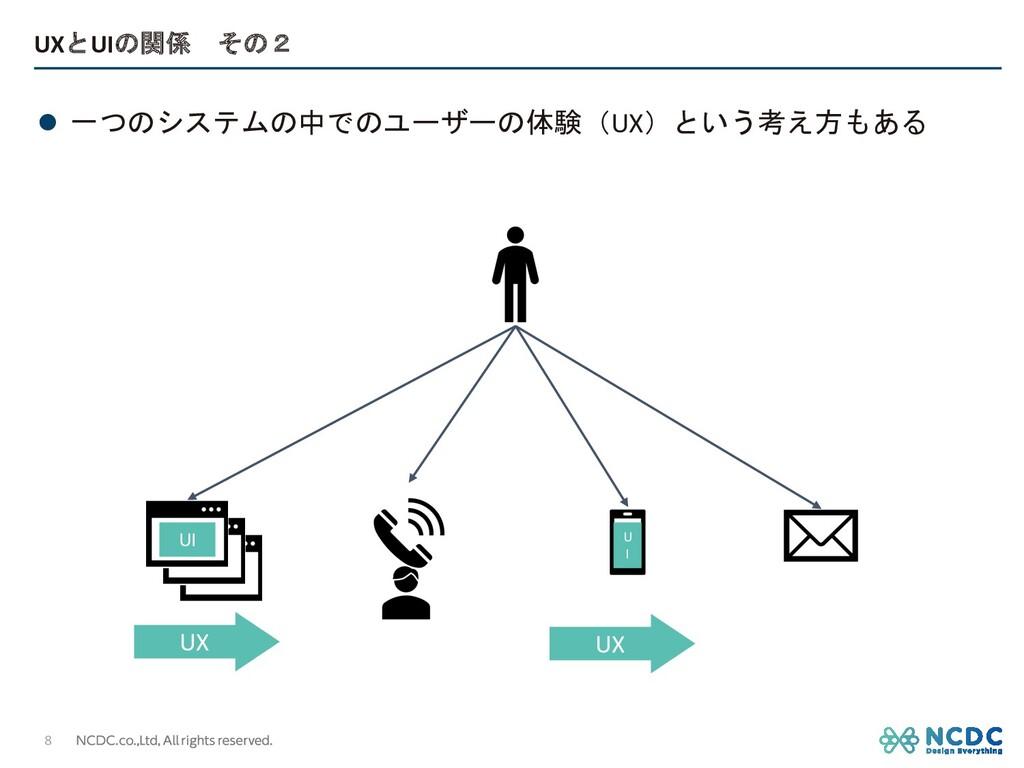 UXとUIの関係 その2 l 一つのシステムの中でのユーザーの体験(UX)という考え方もある ...