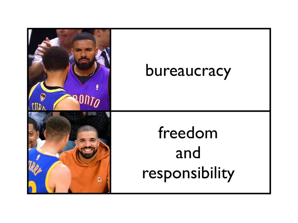 bureaucracy freedom and responsibility