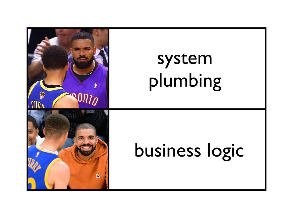 system plumbing business logic
