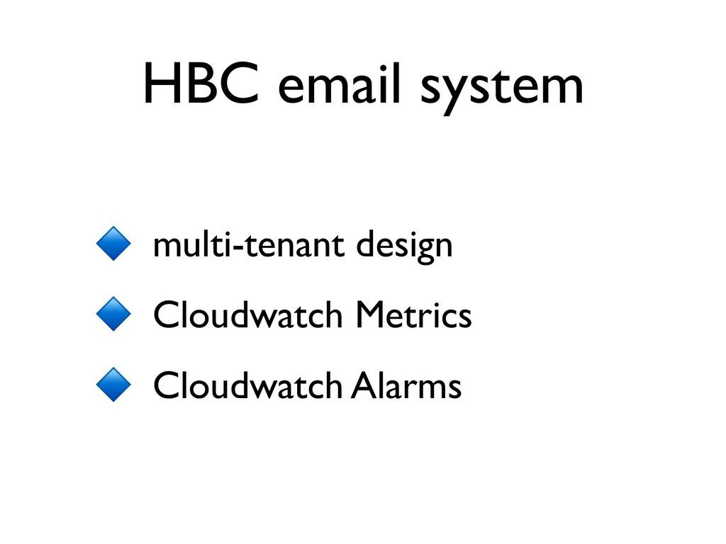 HBC email system multi-tenant design Cloudwatch...