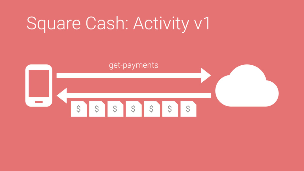 Square Cash: Activity v1 get-payments $ $ $ $ $...